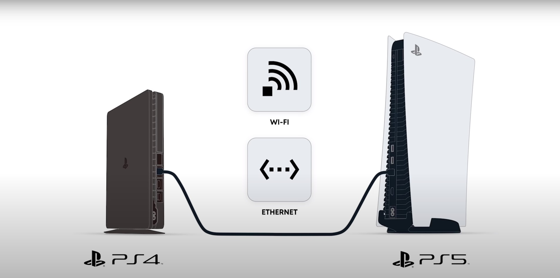 How To Transfer Data From PS4 to PS5